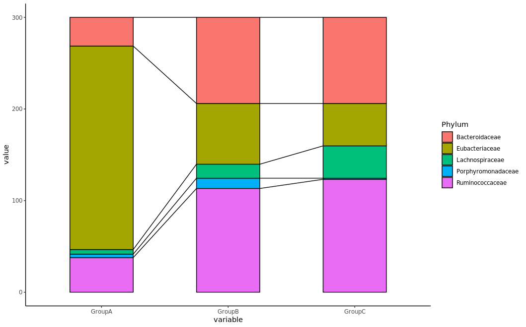 R_bar_plot_optimize.png