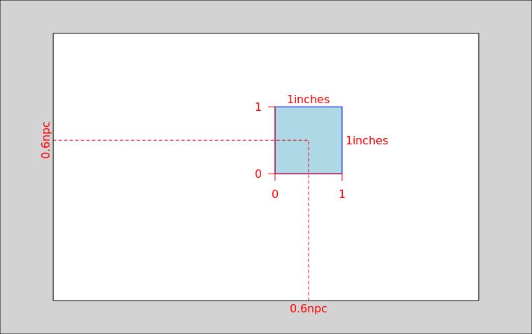complexheatmap_oncoprint_grid.png