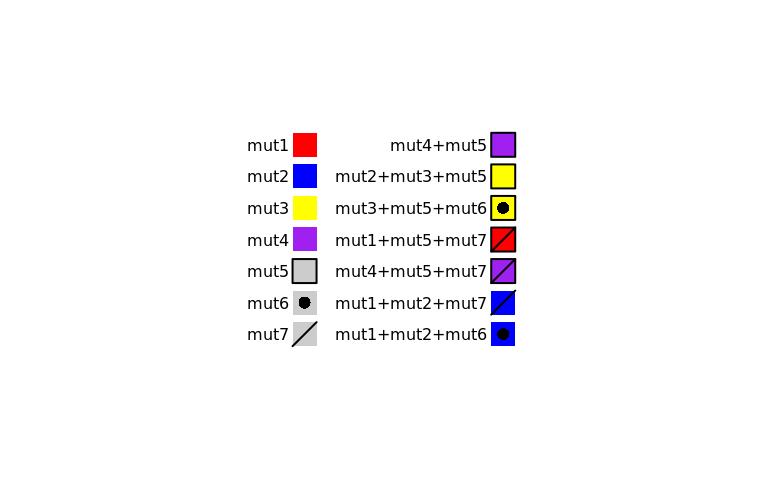 complexheatmap_oncoprint_test_alter_1.png