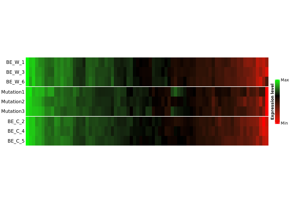 complexheatmap_order_row_and_split.png