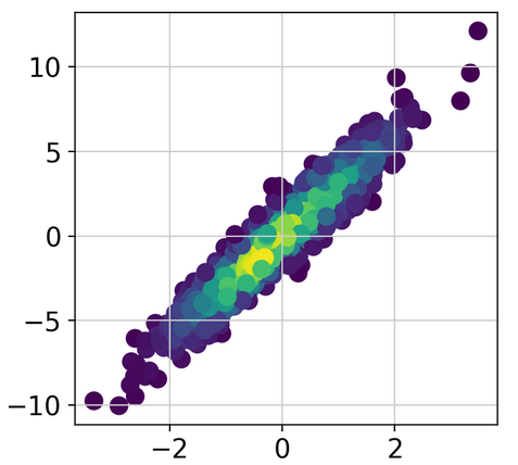 density_scatter_final.png