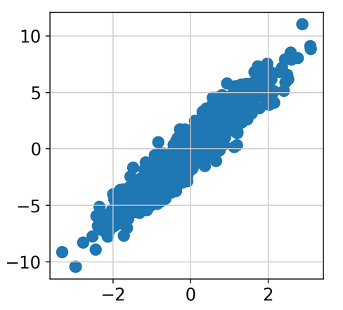 density_scatter_raw.png