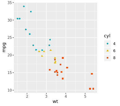 ggplot_point_group.png