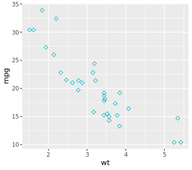 ggplot_point_property.png
