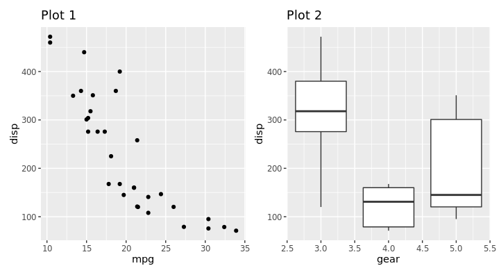 patchwork_add_plots.png