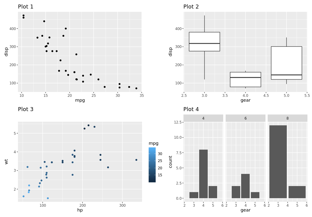 patchwork_example_plots.png