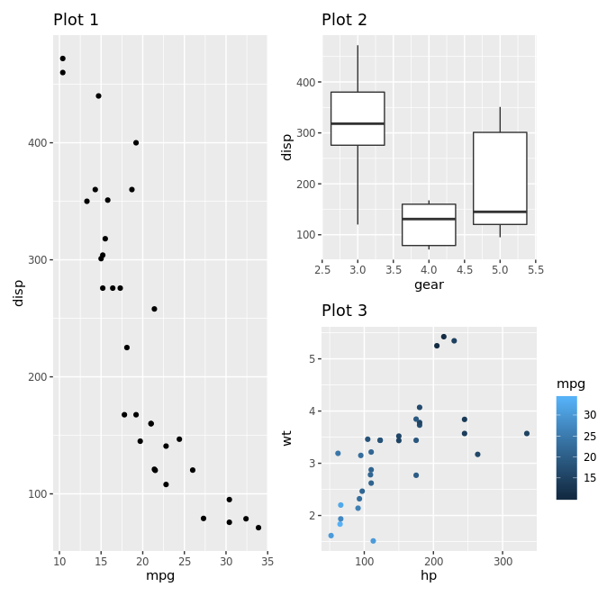 patchwork_stacking_nested_plots.png